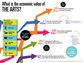 nea-infographics-economic-value1 (1)